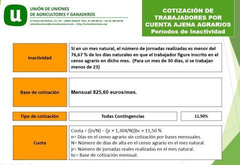 Cotización a la Seguridad Social Agraria Cuenta Ajena inactividad