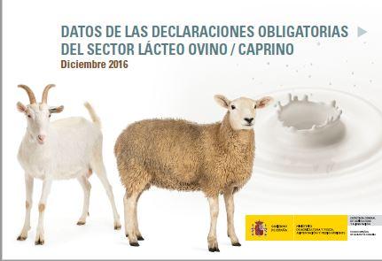 Leche de oveja y Cabra