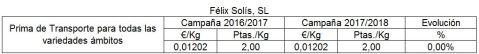 tablilla precio uva FS transporte
