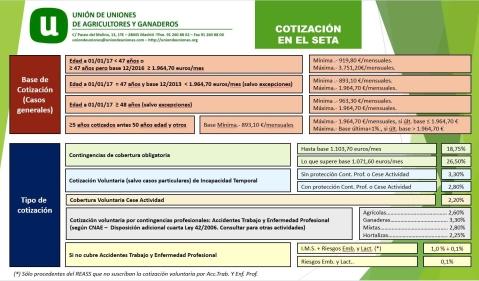 Cotizaciones SETA 2018