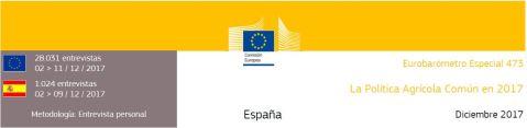 Eurobarómetro PAC