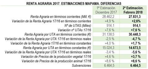 Renta Agraria 2017JPG