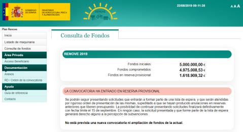 RENOVE Agrario 2019